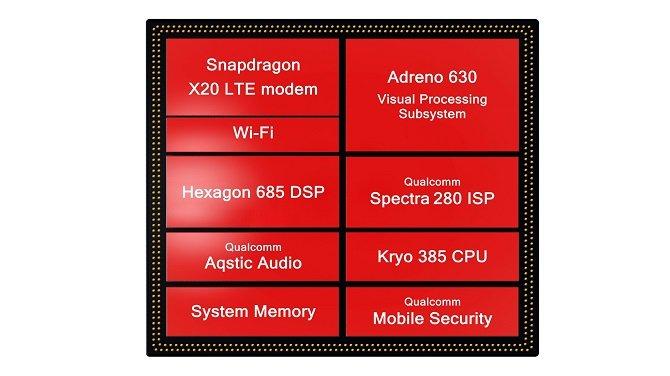 Рейтинг лучших процессоров Qualcomm в смартфонах Xiaomi