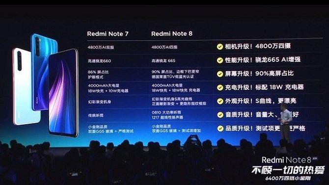 Сравнение Redmi Note 8 и Redmi Note 7. В чем разница?